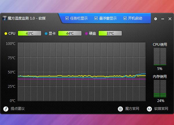 魔方温度检测软件截图2