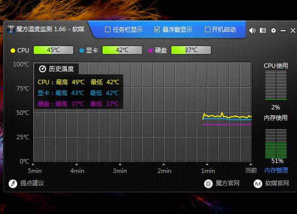 魔方温度检测软件截图3